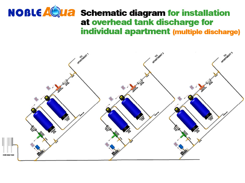 schema-diagram-multiple-discharge-systems